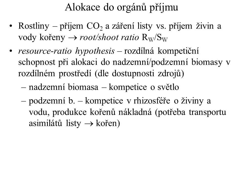 Alokace do orgánů příjmu Rostliny – příjem CO 2 a záření listy vs. příjem živin a vody kořeny  root/shoot ratio R W /S W resource-ratio hypothesis –