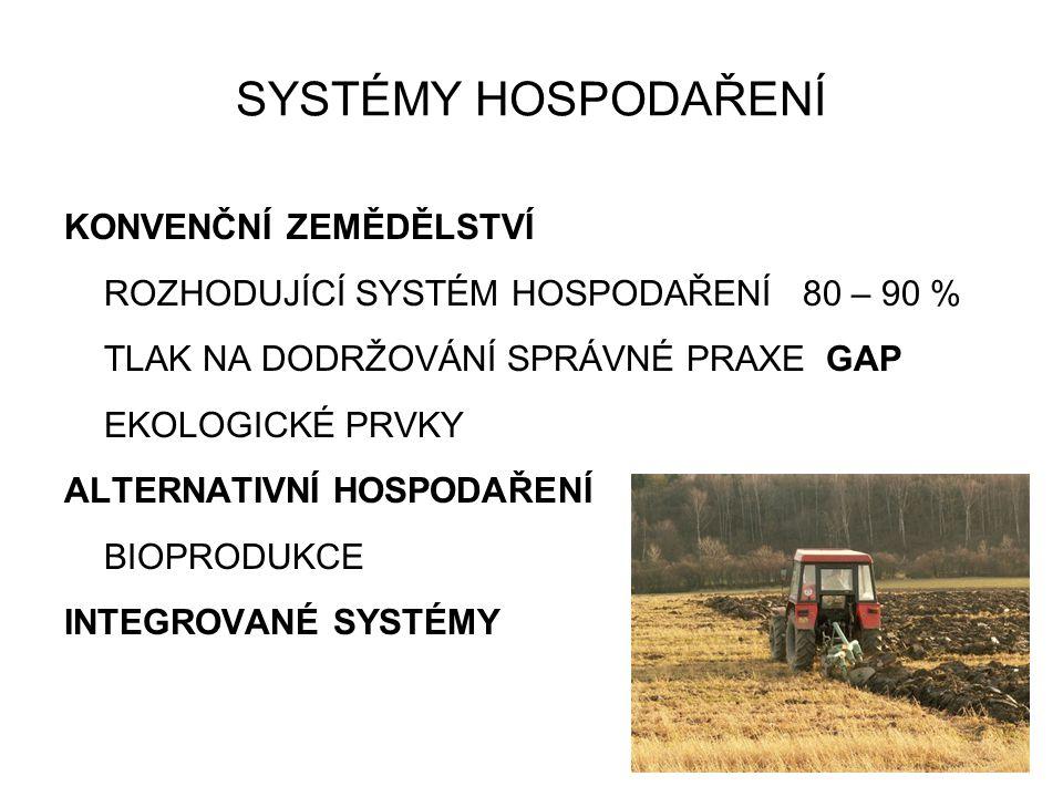 zákonné podmínky pro ekologické hospodaření zákon 242/2000 Sb.