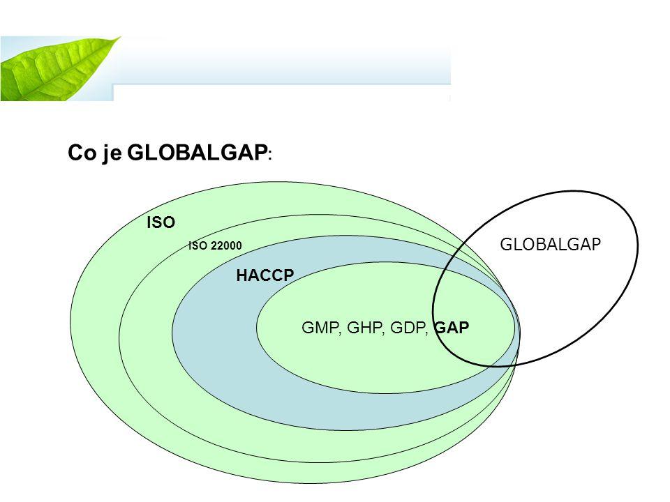 GLOBALG.A.P Co je GLOBALGAP: soubor normativních dokumentů pro GAP – pro produkci a posklizňové zpracování na farmě značka používaná pouze v obchodním styku, nikoliv v maloobchodě soukromý standard - sdružení GLOBALGAP FoodPlus (Kolín n.R.) – správa a řízení EHI Retail Institut