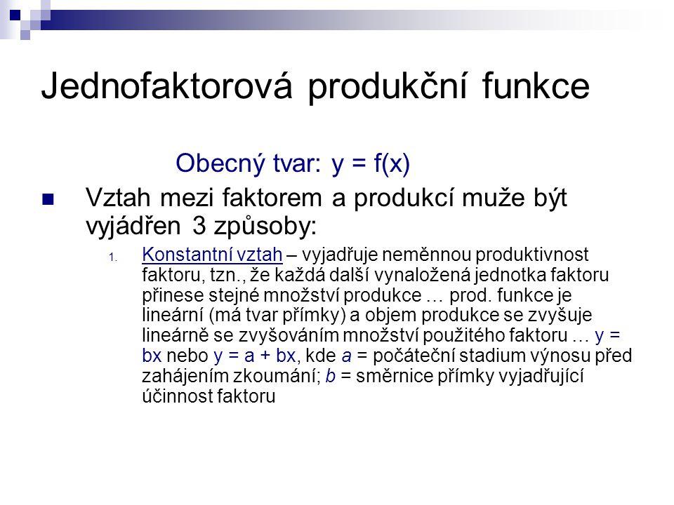 Jednofaktorová produkční funkce Obecný tvar: y = f(x) Vztah mezi faktorem a produkcí muže být vyjádřen 3 způsoby: 1. Konstantní vztah – vyjadřuje nemě