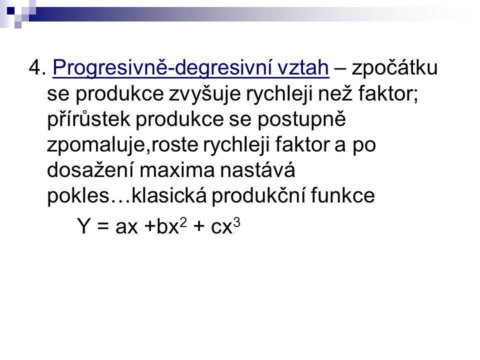 4. Progresivně-degresivní vztah – zpočátku se produkce zvyšuje rychleji než faktor; přírůstek produkce se postupně zpomaluje,roste rychleji faktor a p