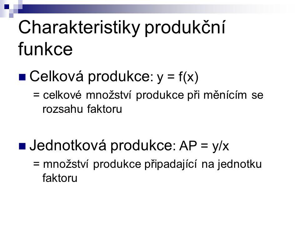 Charakteristiky produkční funkce Mezní (marginální) produkce : MP =  y/  x nebo MP = dy/dx = přírůstek produkce na jednotku přírůstku faktoru Produkční pružnost = relativní změna produkce způsobená relativní změnou faktoru; vypočítané koeficienty určují míru efektivnosti vynaložených faktorů; druhy pružnosti: 1.