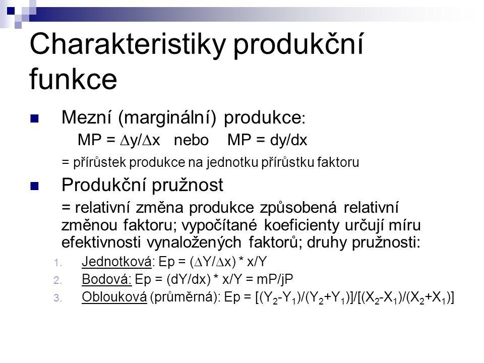 Charakteristiky produkční funkce Mezní (marginální) produkce : MP =  y/  x nebo MP = dy/dx = přírůstek produkce na jednotku přírůstku faktoru Produk