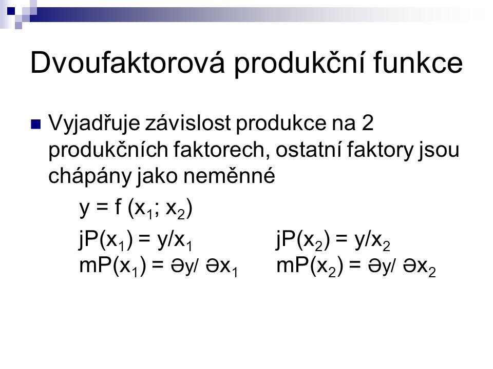 Dvoufaktorová produkční funkce Vyjadřuje závislost produkce na 2 produkčních faktorech, ostatní faktory jsou chápány jako neměnné y = f (x 1 ; x 2 ) j