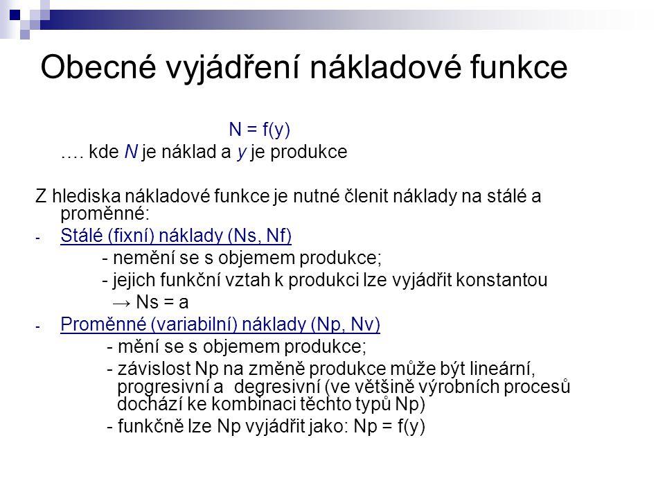 Obecné vyjádření nákladové funkce N = f(y) …. kde N je náklad a y je produkce Z hlediska nákladové funkce je nutné členit náklady na stálé a proměnné: