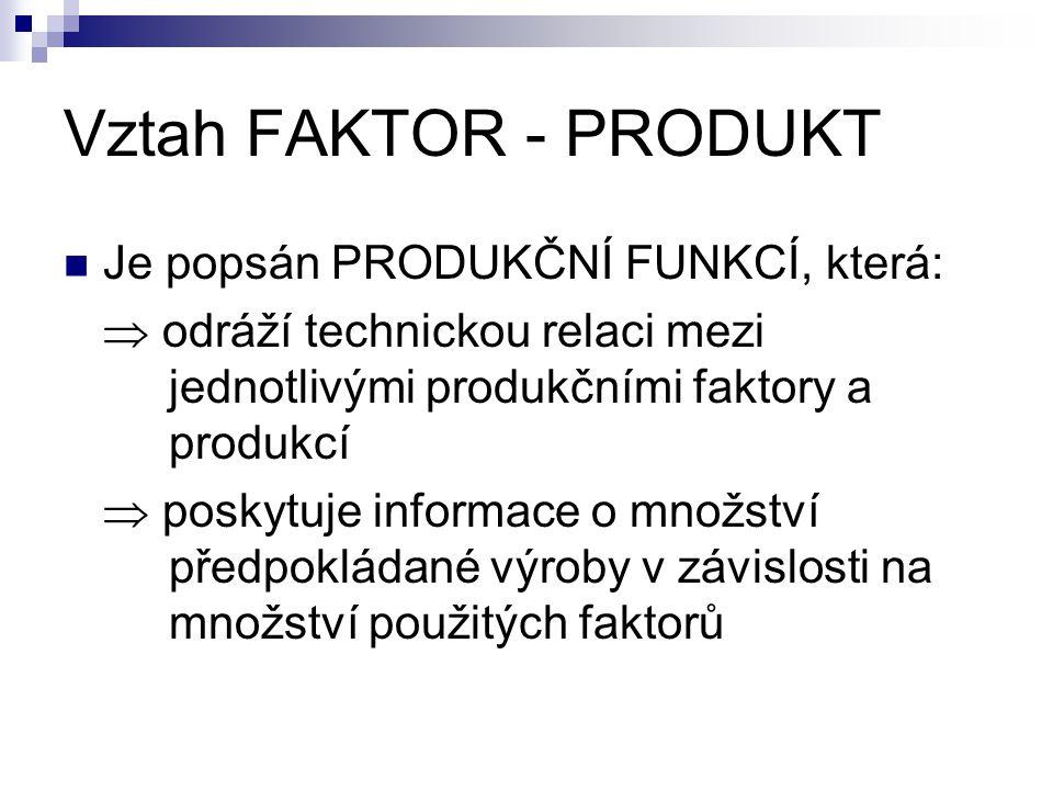 Vztah FAKTOR - PRODUKT Je popsán PRODUKČNÍ FUNKCÍ, která:  odráží technickou relaci mezi jednotlivými produkčními faktory a produkcí  poskytuje info