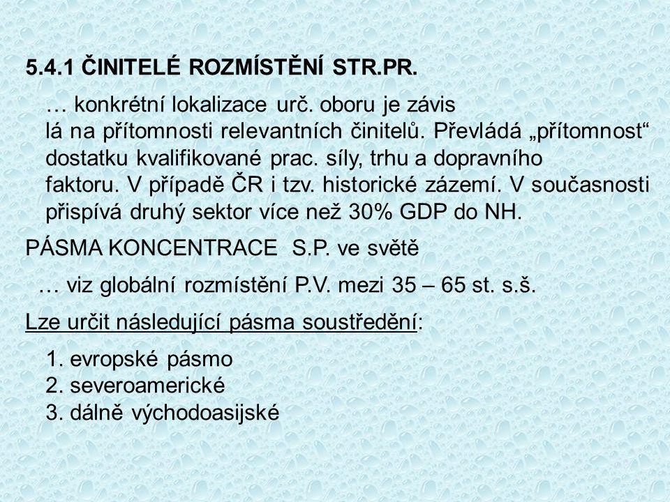 5.4.1 ČINITELÉ ROZMÍSTĚNÍ STR.PR.… konkrétní lokalizace urč.