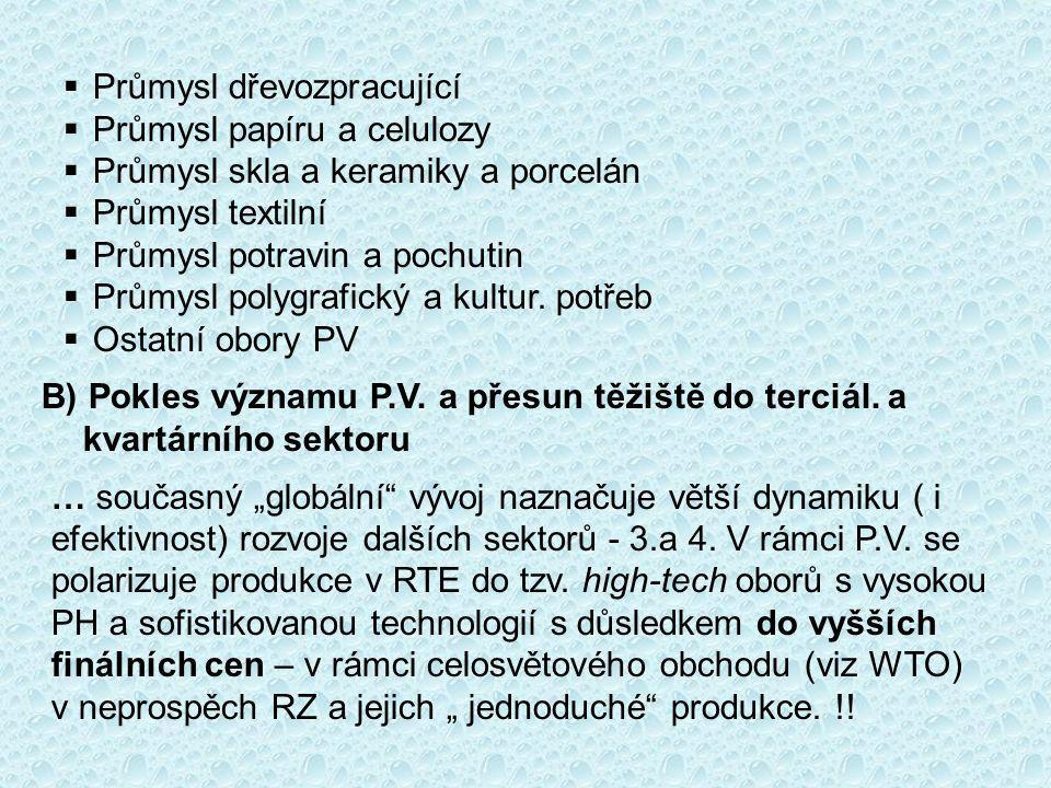  Průmysl dřevozpracující  Průmysl papíru a celulozy  Průmysl skla a keramiky a porcelán  Průmysl textilní  Průmysl potravin a pochutin  Průmysl polygrafický a kultur.