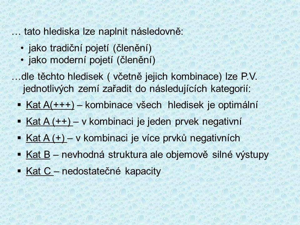 … tato hlediska lze naplnit následovně: jako tradiční pojetí (členění) jako moderní pojetí (členění) …dle těchto hledisek ( včetně jejich kombinace) lze P.V.