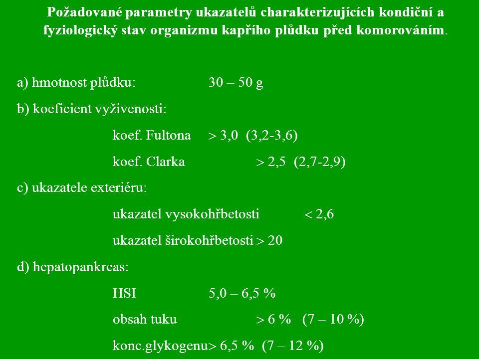 Požadované parametry ukazatelů charakterizujících kondiční a fyziologický stav organizmu kapřího plůdku před komorováním.