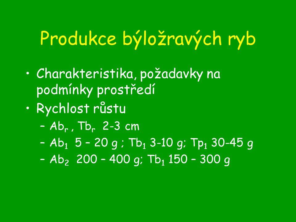 Produkce býložravých ryb Charakteristika, požadavky na podmínky prostředí Rychlost růstu –Ab r, Tb r 2-3 cm –Ab 1 5 – 20 g ; Tb 1 3-10 g; Tp 1 30-45 g –Ab 2 200 – 400 g; Tb 1 150 – 300 g