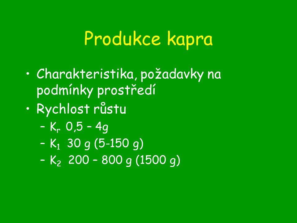 Odchov násady: Produkce tržních ryb: –Ve výtažnících s kaprem (K 1 ) při vysezní plůdku býložravců do podílu přibližně 50% obsádky kapra.