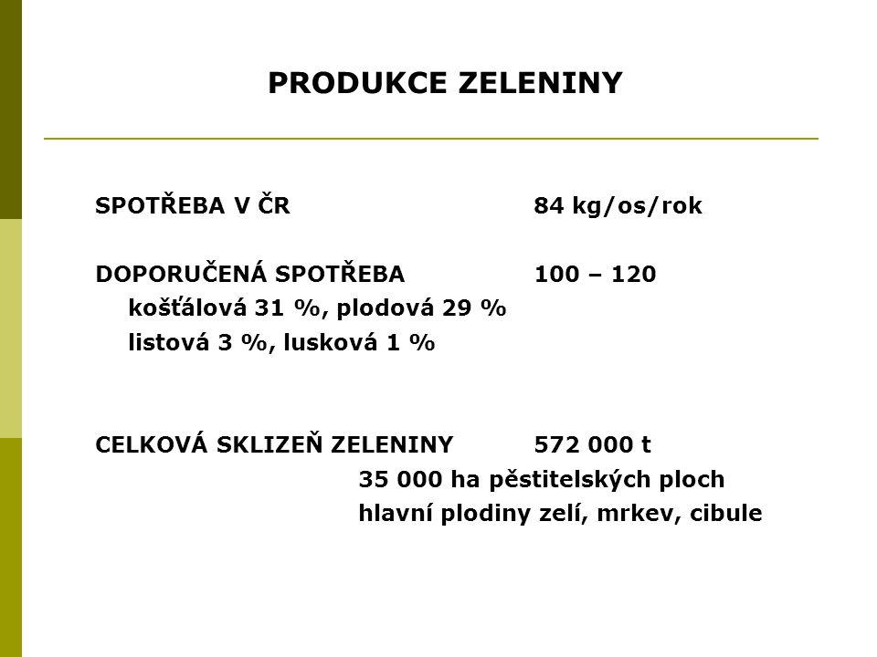 PRODUKCE ZELENINY SPOTŘEBA V ČR 84 kg/os/rok DOPORUČENÁ SPOTŘEBA100 – 120 košťálová 31 %, plodová 29 % listová 3 %, lusková 1 % CELKOVÁ SKLIZEŇ ZELENINY572 000 t 35 000 ha pěstitelských ploch hlavní plodiny zelí, mrkev, cibule