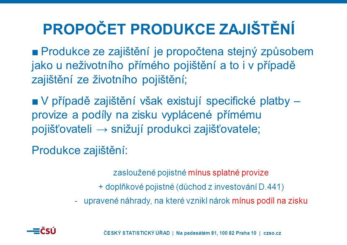 ČESKÝ STATISTICKÝ ÚŘAD | Na padesátém 81, 100 82 Praha 10 | czso.cz ■Produkce ze zajištění je propočtena stejný způsobem jako u neživotního přímého po