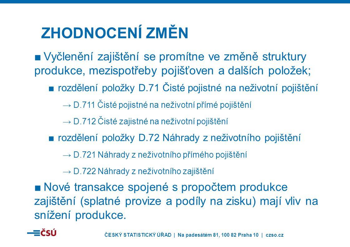 ČESKÝ STATISTICKÝ ÚŘAD | Na padesátém 81, 100 82 Praha 10 | czso.cz ■Vyčlenění zajištění se promítne ve změně struktury produkce, mezispotřeby pojišťo