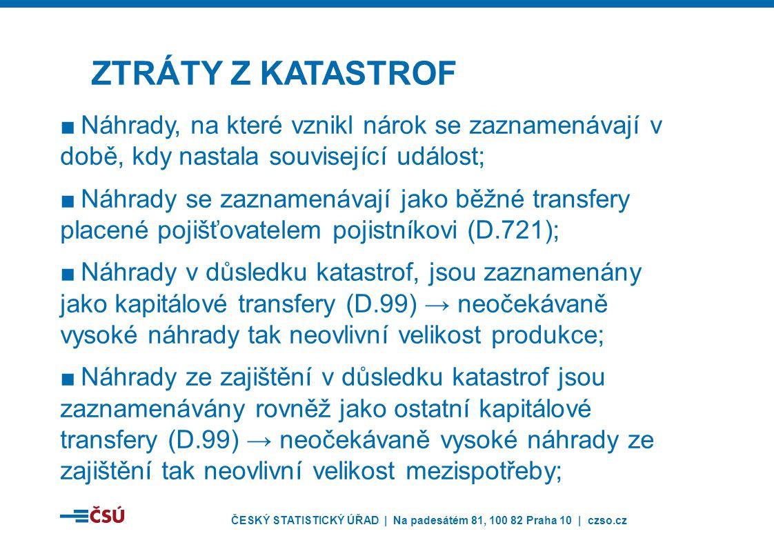 ČESKÝ STATISTICKÝ ÚŘAD | Na padesátém 81, 100 82 Praha 10 | czso.cz ■Náhrady, na které vznikl nárok se zaznamenávají v době, kdy nastala související u
