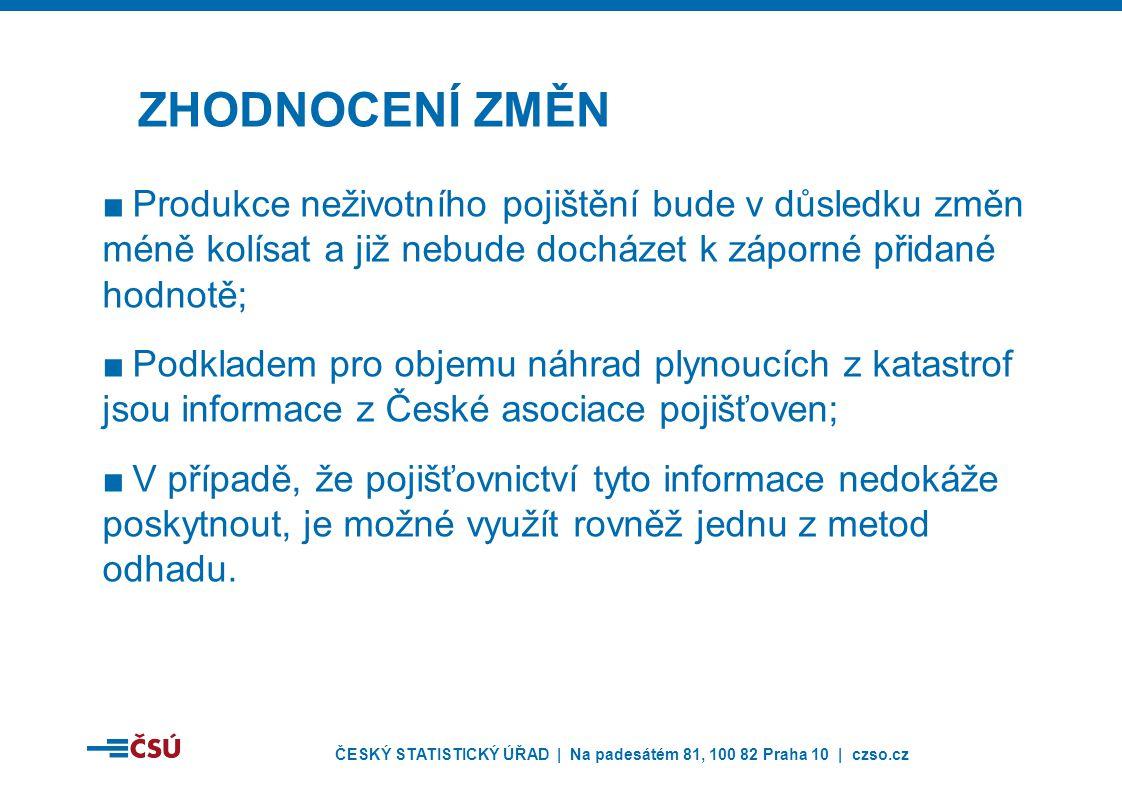 ČESKÝ STATISTICKÝ ÚŘAD | Na padesátém 81, 100 82 Praha 10 | czso.cz ■Produkce neživotního pojištění bude v důsledku změn méně kolísat a již nebude doc