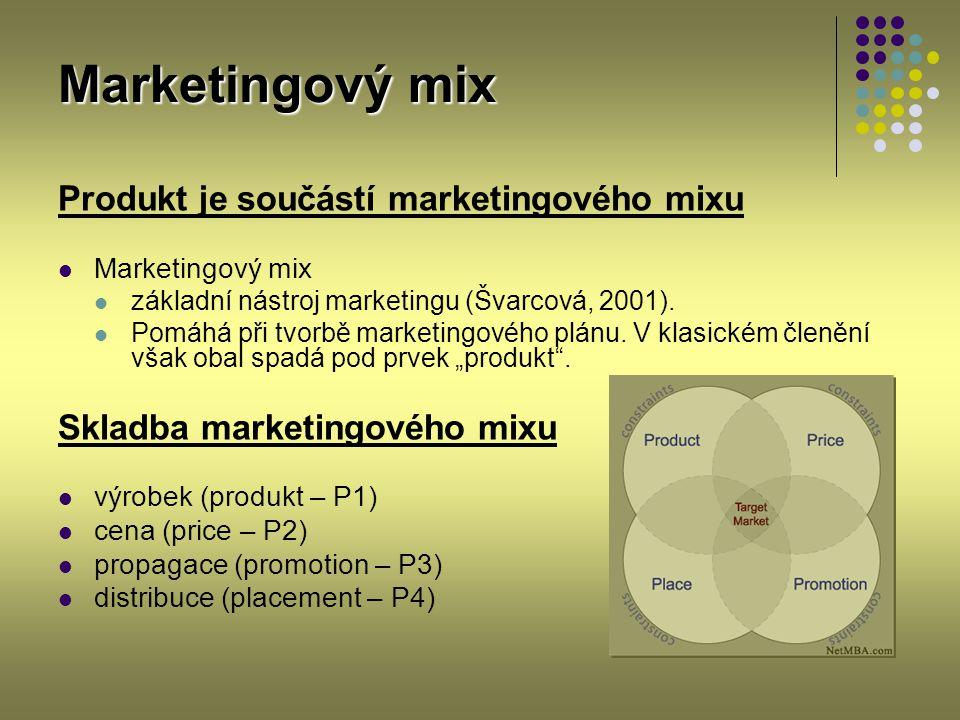Marketingový mix Produkt je součástí marketingového mixu Marketingový mix základní nástroj marketingu (Švarcová, 2001). Pomáhá při tvorbě marketingové