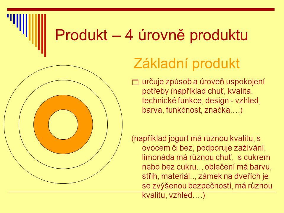 Produkt – 4 úrovně produktu  určuje způsob a úroveň uspokojení potřeby (například chuť, kvalita, technické funkce, design - vzhled, barva, funkčnost,