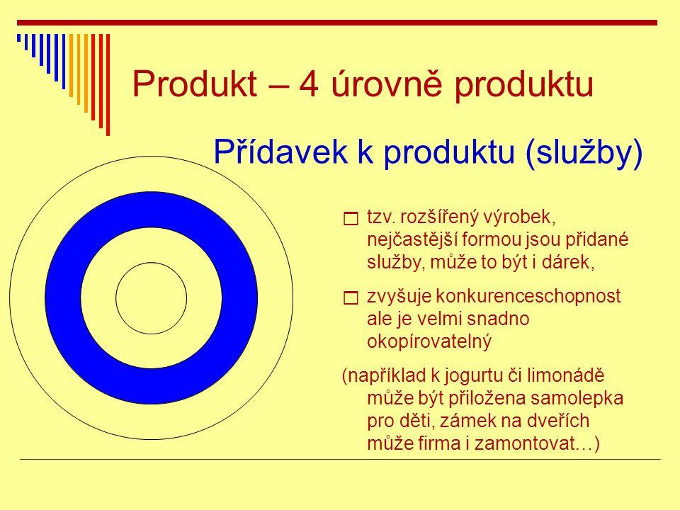 Produkt – 4 úrovně produktu  tzv. rozšířený výrobek, nejčastější formou jsou přidané služby, může to být i dárek,  zvyšuje konkurenceschopnost ale j