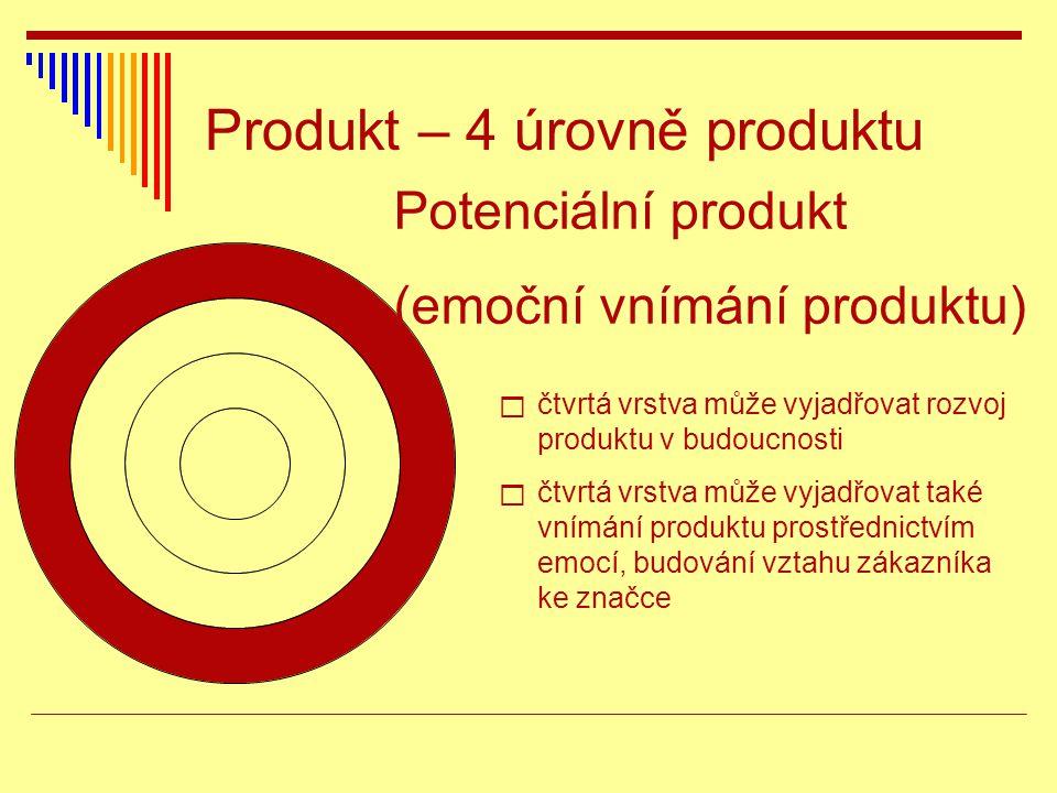 Produkt – 4 úrovně produktu  čtvrtá vrstva může vyjadřovat rozvoj produktu v budoucnosti  čtvrtá vrstva může vyjadřovat také vnímání produktu prostř