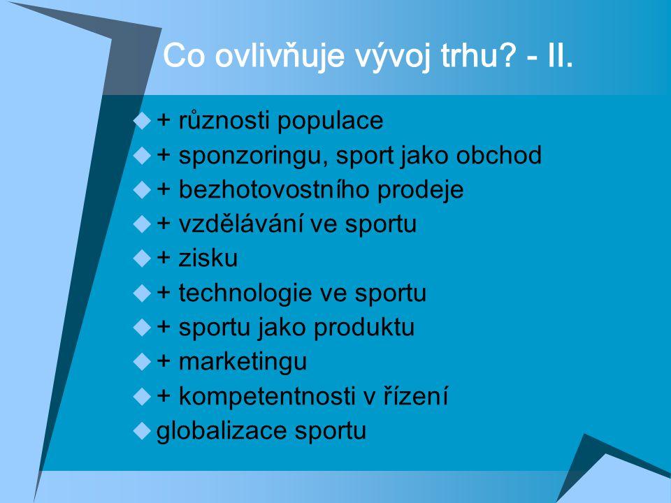  + různosti populace  + sponzoringu, sport jako obchod  + bezhotovostního prodeje  + vzdělávání ve sportu  + zisku  + technologie ve sportu  + sportu jako produktu  + marketingu  + kompetentnosti v řízení  globalizace sportu Co ovlivňuje vývoj trhu.