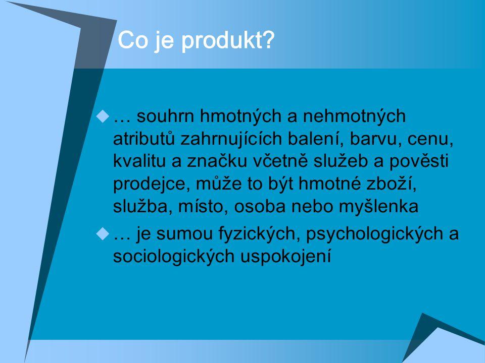 Co je produkt?  … souhrn hmotných a nehmotných atributů zahrnujících balení, barvu, cenu, kvalitu a značku včetně služeb a pověsti prodejce, může to