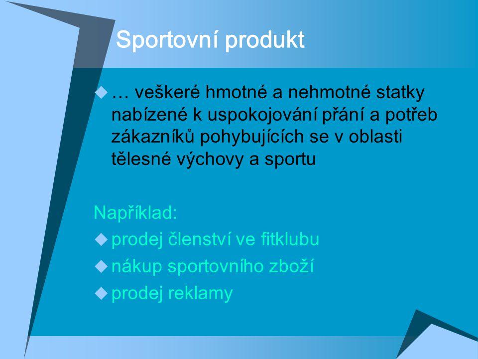 Sportovní produkt  … veškeré hmotné a nehmotné statky nabízené k uspokojování přání a potřeb zákazníků pohybujících se v oblasti tělesné výchovy a sportu Například:  prodej členství ve fitklubu  nákup sportovního zboží  prodej reklamy