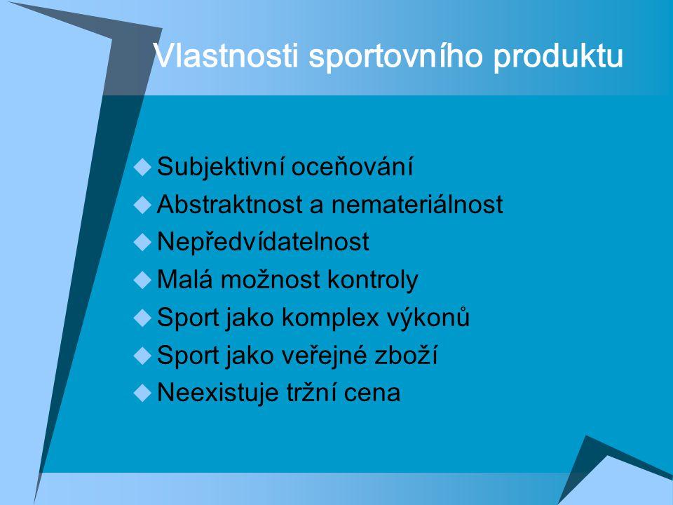 Vlastnosti sportovního produktu  Subjektivní oceňování  Abstraktnost a nemateriálnost  Nepředvídatelnost  Malá možnost kontroly  Sport jako komplex výkonů  Sport jako veřejné zboží  Neexistuje tržní cena