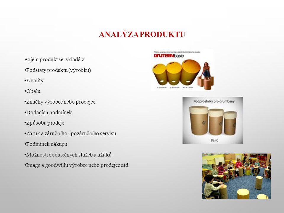 ANALÝZA PRODUKTU Pojem produkt se skládá z: Podstaty produktu (výrobku) Kvality Obalu Značky výrobce nebo prodejce Dodacích podmínek Způsobu prodeje Z