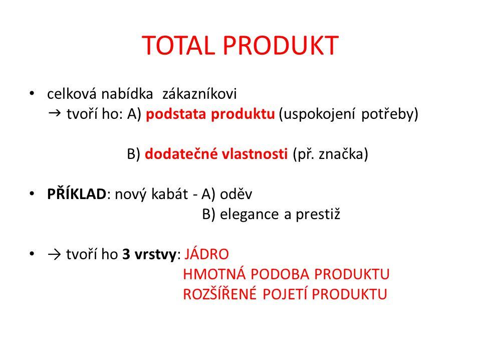 TOTAL PRODUKT celková nabídka zákazníkovi  tvoří ho: A) podstata produktu (uspokojení potřeby) B) dodatečné vlastnosti (př.