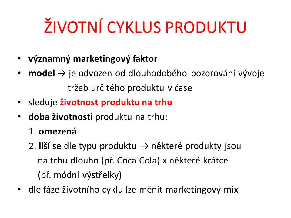 ŽIVOTNÍ CYKLUS PRODUKTU významný marketingový faktor model → je odvozen od dlouhodobého pozorování vývoje tržeb určitého produktu v čase sleduje životnost produktu na trhu doba životnosti produktu na trhu: 1.