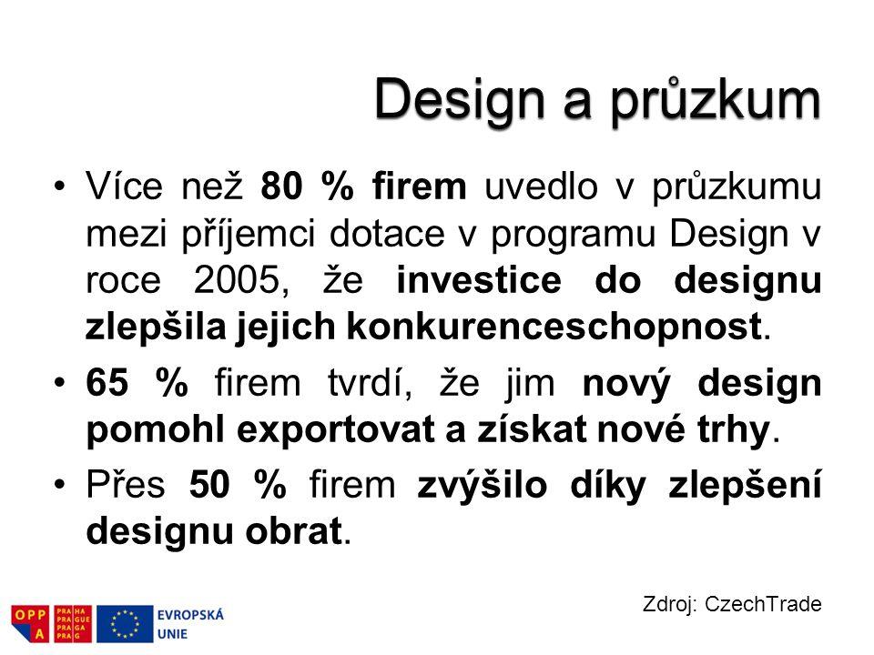Více než 80 % firem uvedlo v průzkumu mezi příjemci dotace v programu Design v roce 2005, že investice do designu zlepšila jejich konkurenceschopnost.