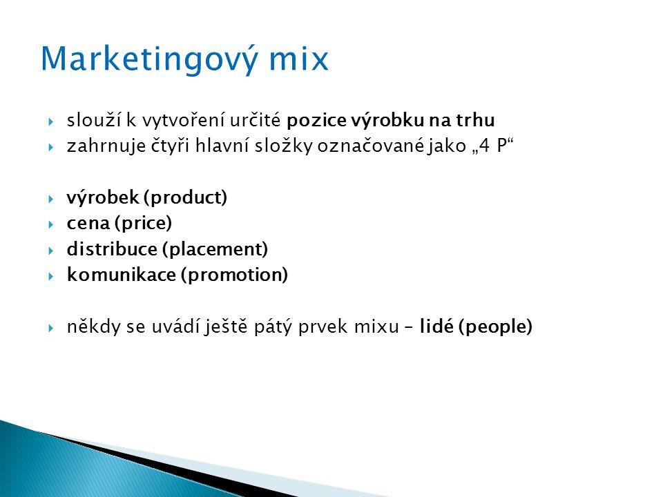 """ slouží k vytvoření určité pozice výrobku na trhu  zahrnuje čtyři hlavní složky označované jako """"4 P""""  výrobek (product)  cena (price)  distribuc"""