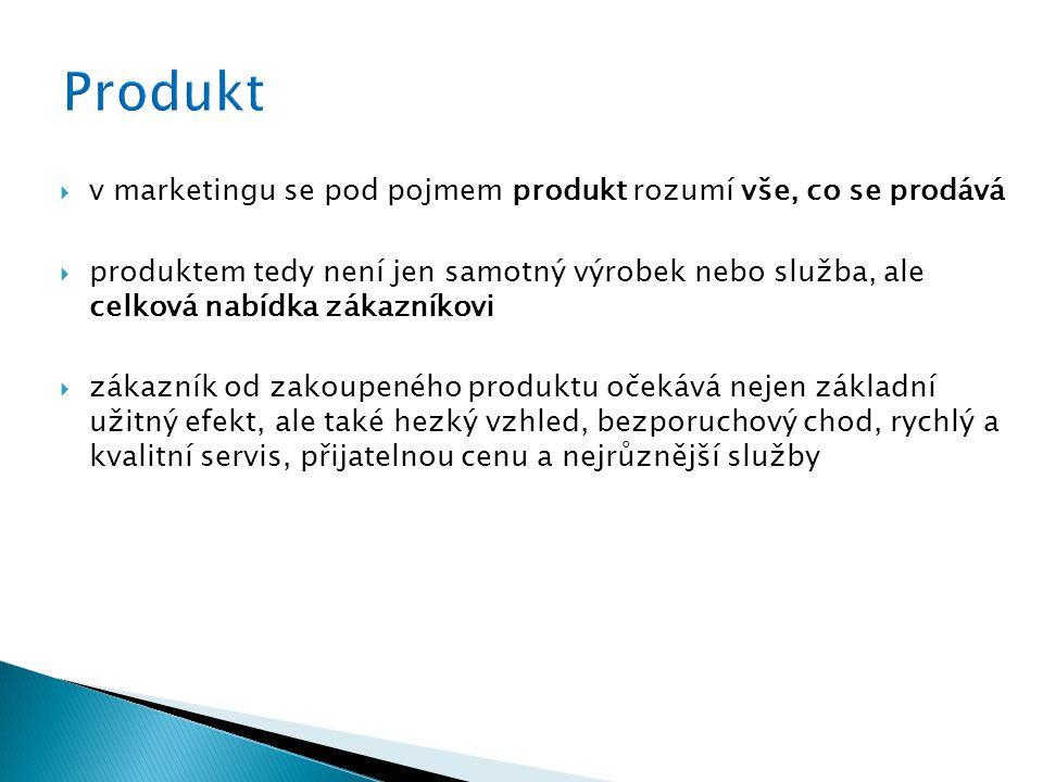  v marketingu se pod pojmem produkt rozumí vše, co se prodává  produktem tedy není jen samotný výrobek nebo služba, ale celková nabídka zákazníkovi