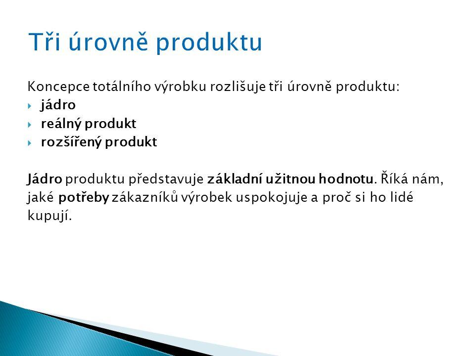 Koncepce totálního výrobku rozlišuje tři úrovně produktu:  jádro  reálný produkt  rozšířený produkt Jádro produktu představuje základní užitnou hod