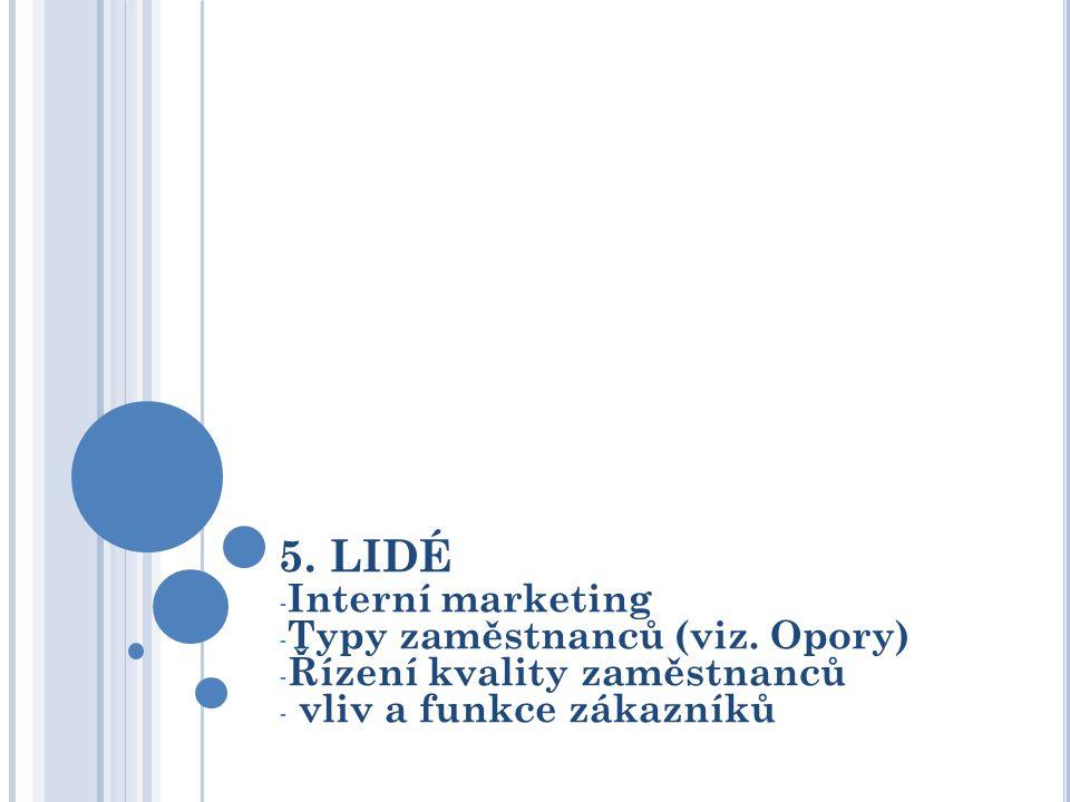 5. LIDÉ - Interní marketing - Typy zaměstnanců (viz.