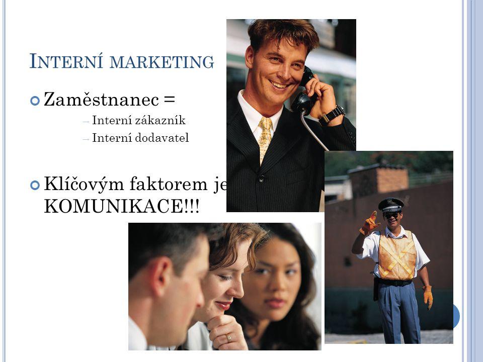 I NTERNÍ MARKETING Zaměstnanec = → Interní zákazník → Interní dodavatel Klíčovým faktorem je KOMUNIKACE!!!