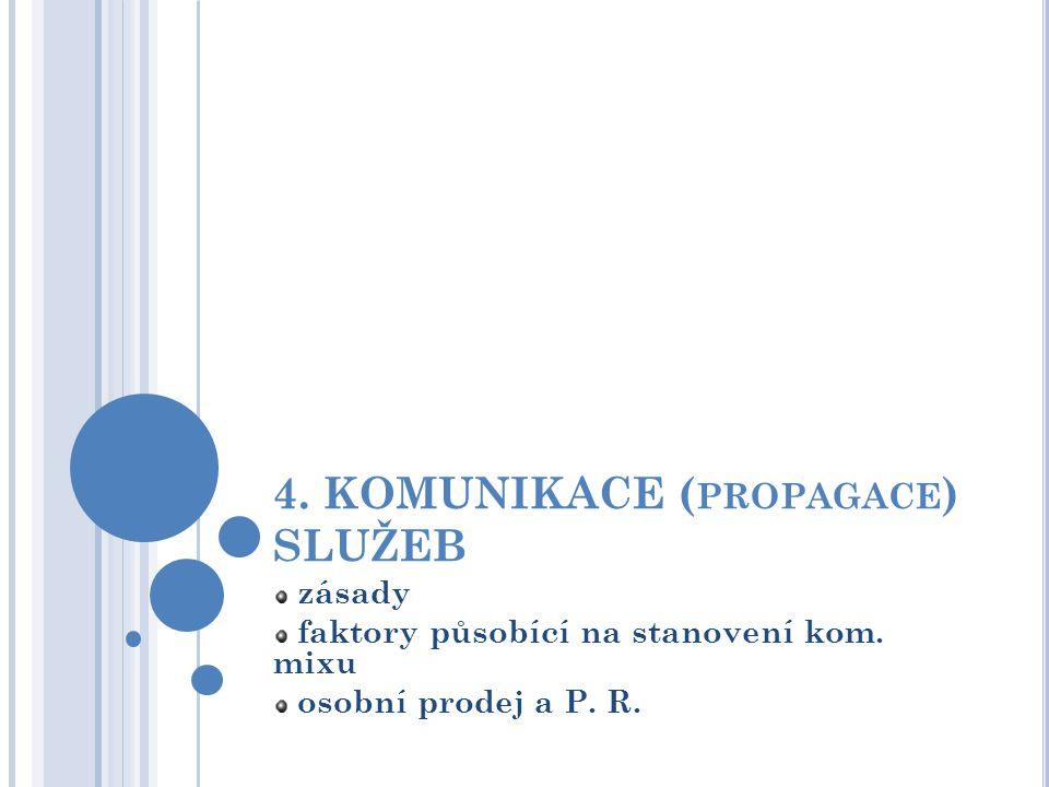 4. KOMUNIKACE ( PROPAGACE ) SLUŽEB zásady faktory působící na stanovení kom.