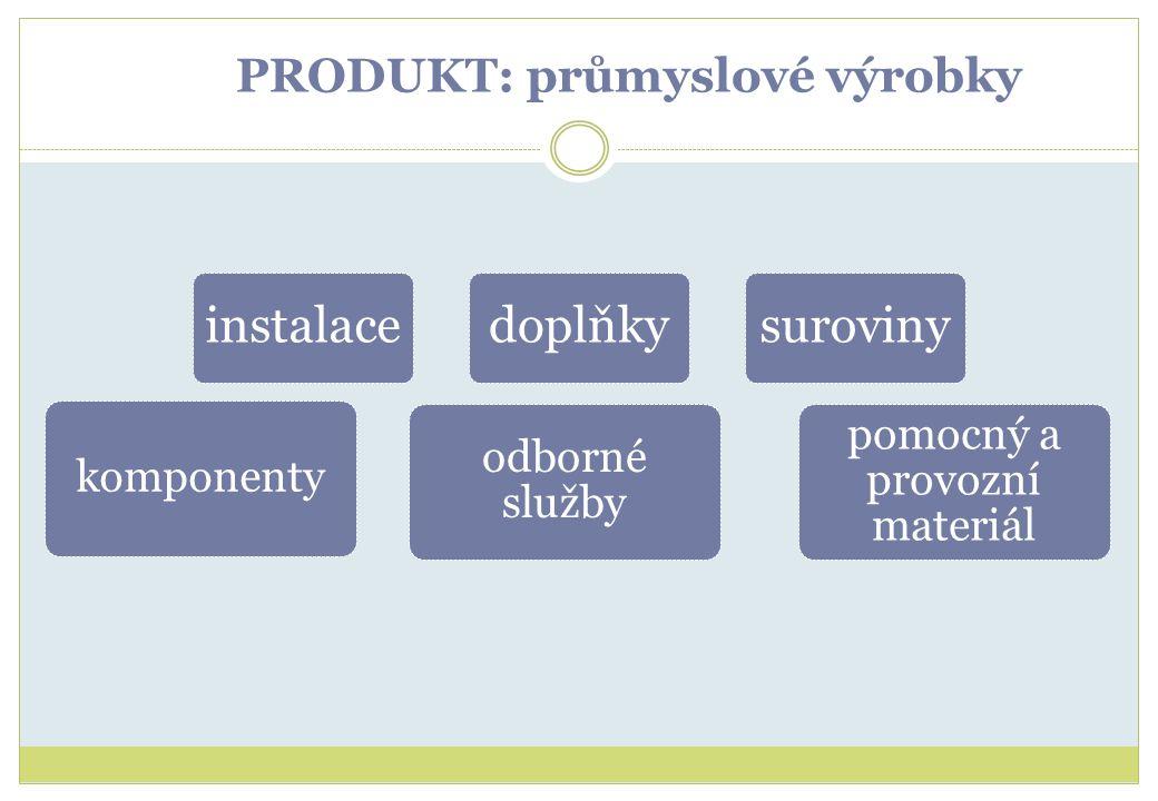 PRODUKT: průmyslové výrobky komponenty odborné služby pomocný a provozní materiál instalacedoplňkysuroviny