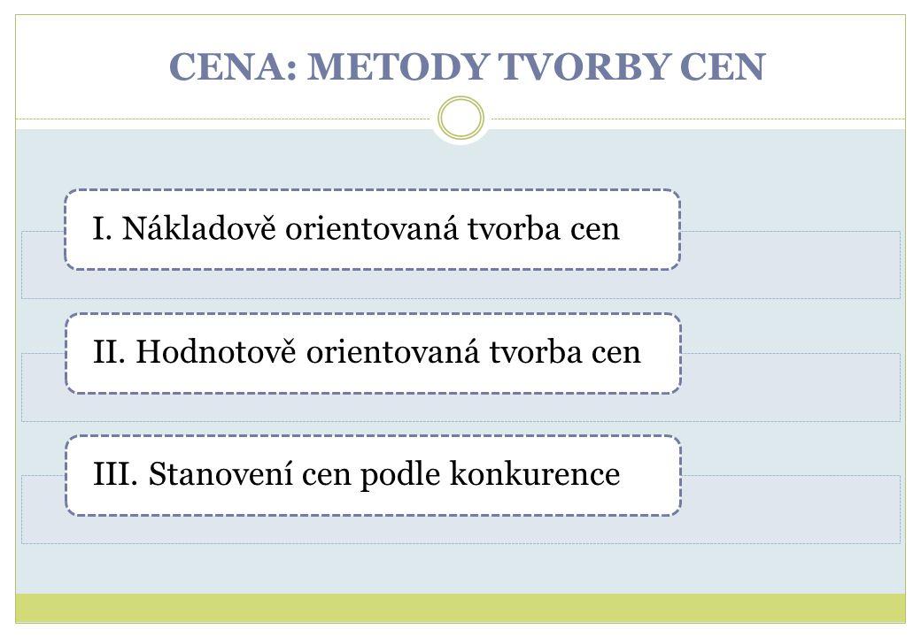CENA: METODY TVORBY CEN I. Nákladově orientovaná tvorba cenII. Hodnotově orientovaná tvorba cenIII. Stanovení cen podle konkurence