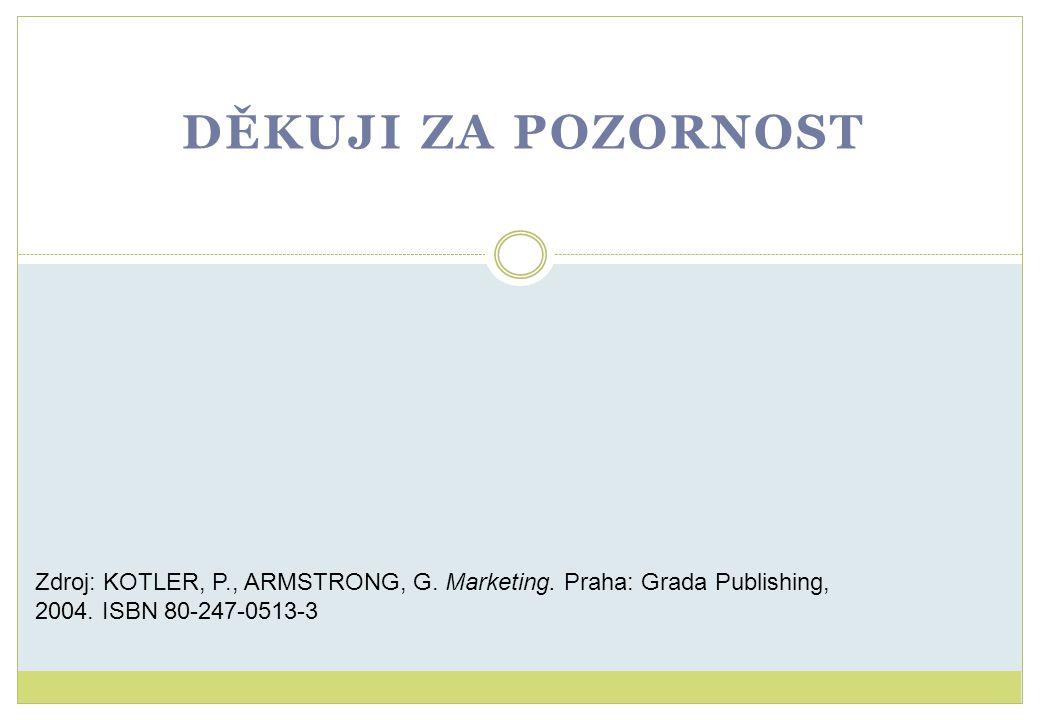 DĚKUJI ZA POZORNOST Zdroj: KOTLER, P., ARMSTRONG, G. Marketing. Praha: Grada Publishing, 2004. ISBN 80-247-0513-3