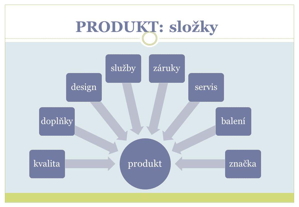 PRODUKT: složky produkt kvalita doplňky designslužbyzárukyservisbaleníznačka