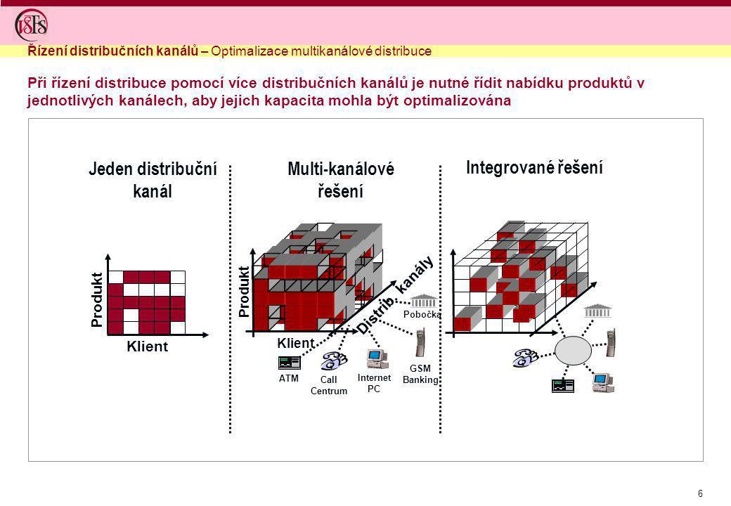 6 Při řízení distribuce pomocí více distribučních kanálů je nutné řídit nabídku produktů v jednotlivých kanálech, aby jejich kapacita mohla být optima