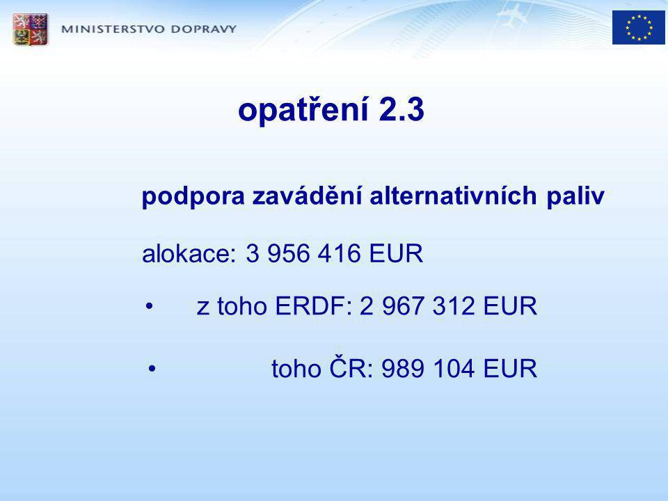 opatření 2.3 z toho ERDF: 2 967 312 EUR toho ČR: 989 104 EUR alokace: 3 956 416 EUR podpora zavádění alternativních paliv
