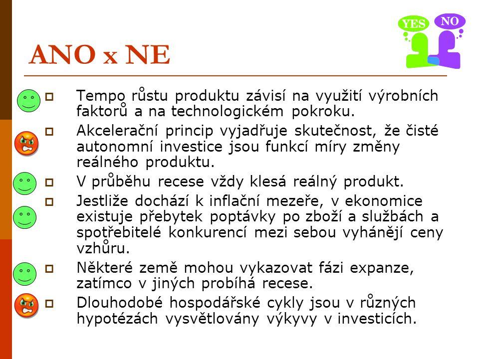 ANO x NE  Tempo růstu produktu závisí na využití výrobních faktorů a na technologickém pokroku.  Akcelerační princip vyjadřuje skutečnost, že čisté