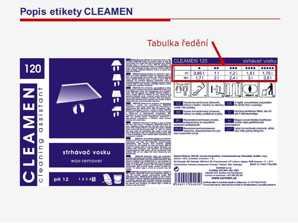 Popis etikety CLEAMEN Tabulka ředění