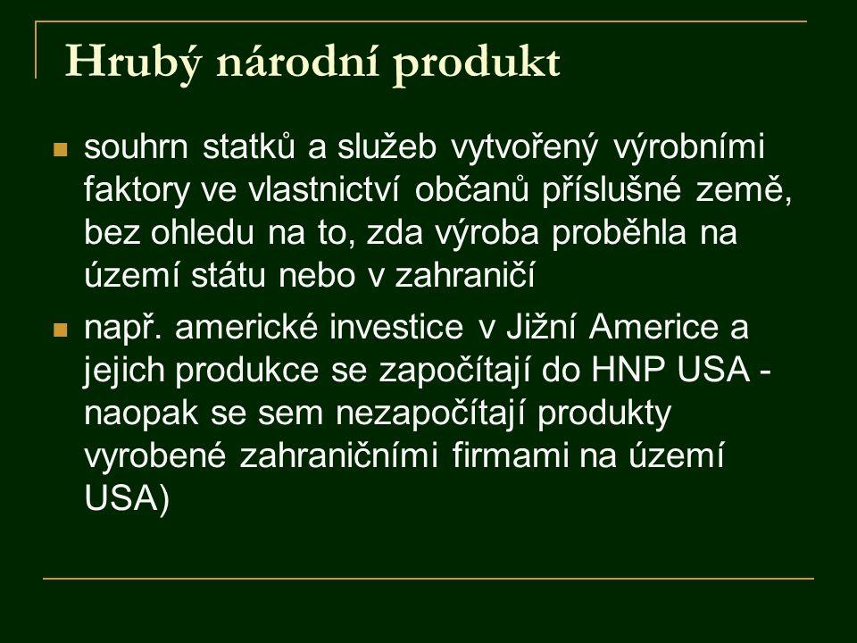 Hrubý národní produkt souhrn statků a služeb vytvořený výrobními faktory ve vlastnictví občanů příslušné země, bez ohledu na to, zda výroba proběhla na území státu nebo v zahraničí např.