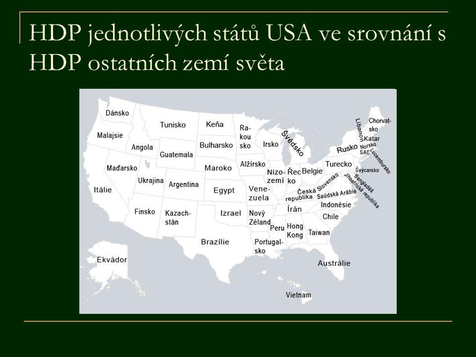 HDP jednotlivých států USA ve srovnání s HDP ostatních zemí světa