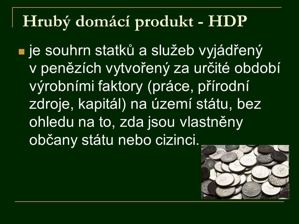 Hrubý domácí produkt - HDP je souhrn statků a služeb vyjádřený v penězích vytvořený za určité období výrobními faktory (práce, přírodní zdroje, kapitál) na území státu, bez ohledu na to, zda jsou vlastněny občany státu nebo cizinci.